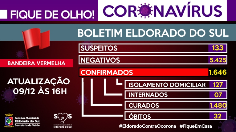 Noticia boletim-coronavirus-eldorado-do-sul-09122020