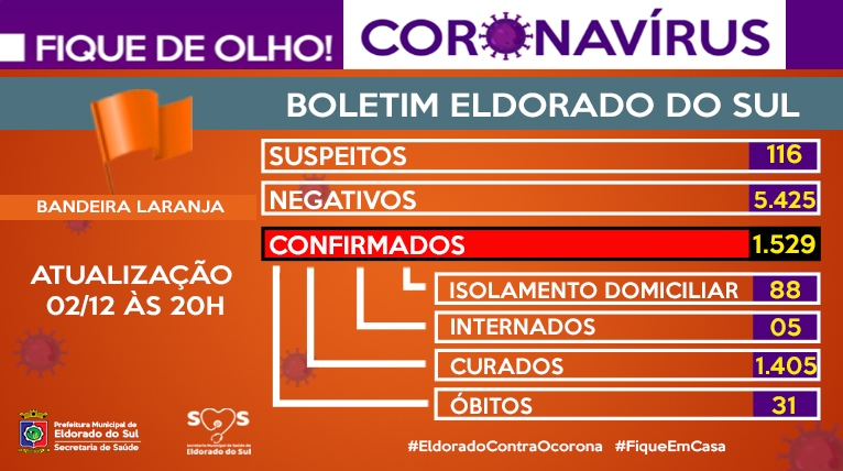 Noticia boletim-coronavirus-eldorado-do-sul-0212