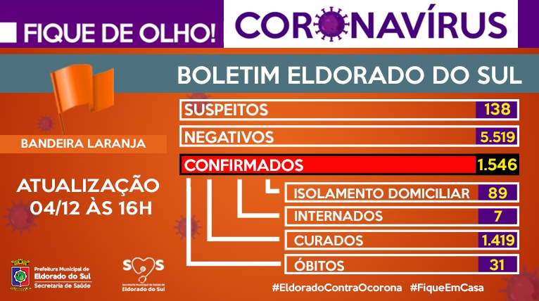 Noticia boletim-coronavirus-eldorado-do-sul-04122020