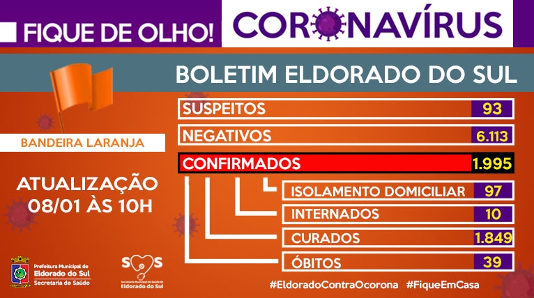 Noticia boletim-covid-19---08012021